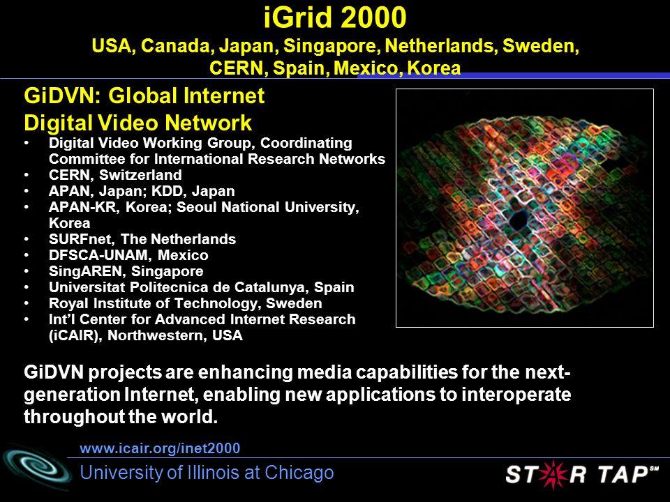 University of Illinois at Chicago iGrid 2000 USA, Canada, Japan, Singapore, Netherlands, Sweden, CERN, Spain, Mexico, Korea GiDVN: Global Internet Dig