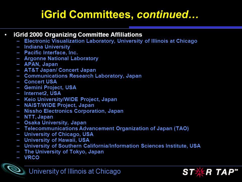 University of Illinois at Chicago iGrid Committees, continued… iGrid 2000 Organizing Committee Affiliations –Electronic Visualization Laboratory, Univ