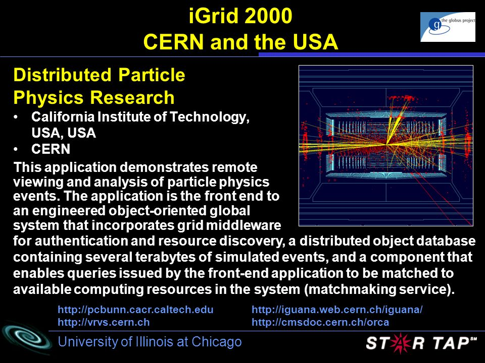 University of Illinois at Chicago iGrid 2000 CERN and the USA Distributed Particle Physics Research California Institute of Technology, USA, USA CERN