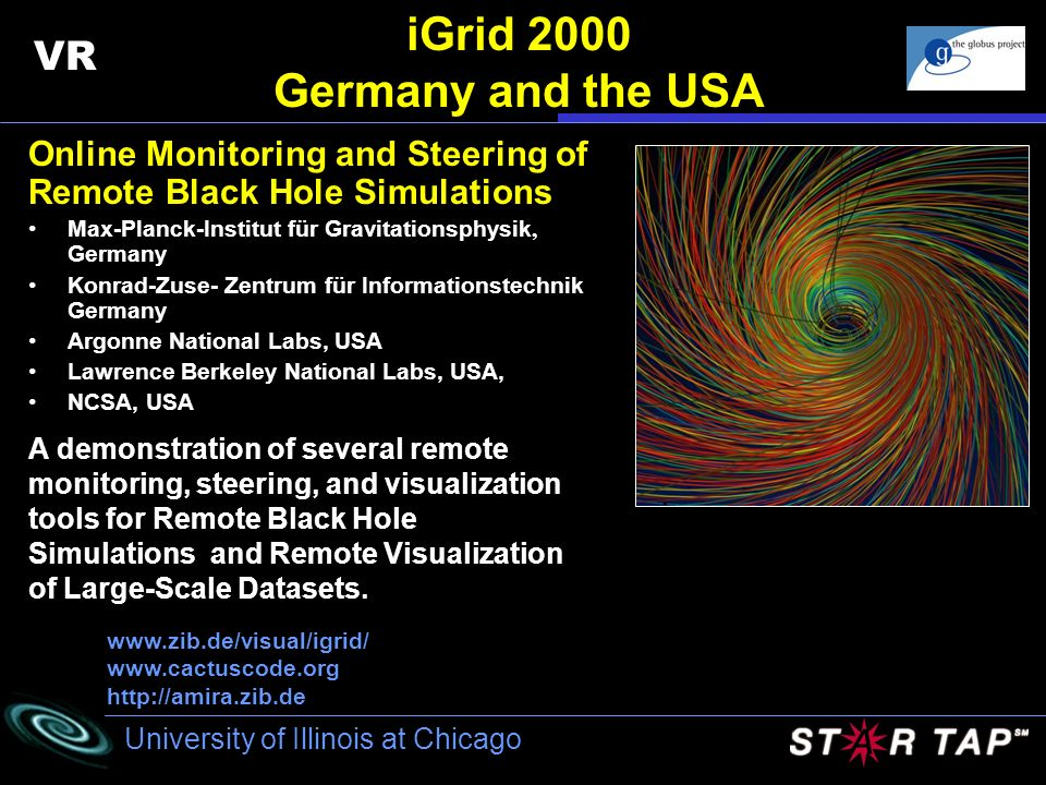 University of Illinois at Chicago iGrid 2000 Germany and the USA Online Monitoring and Steering of Remote Black Hole Simulations Max-Planck-Institut f