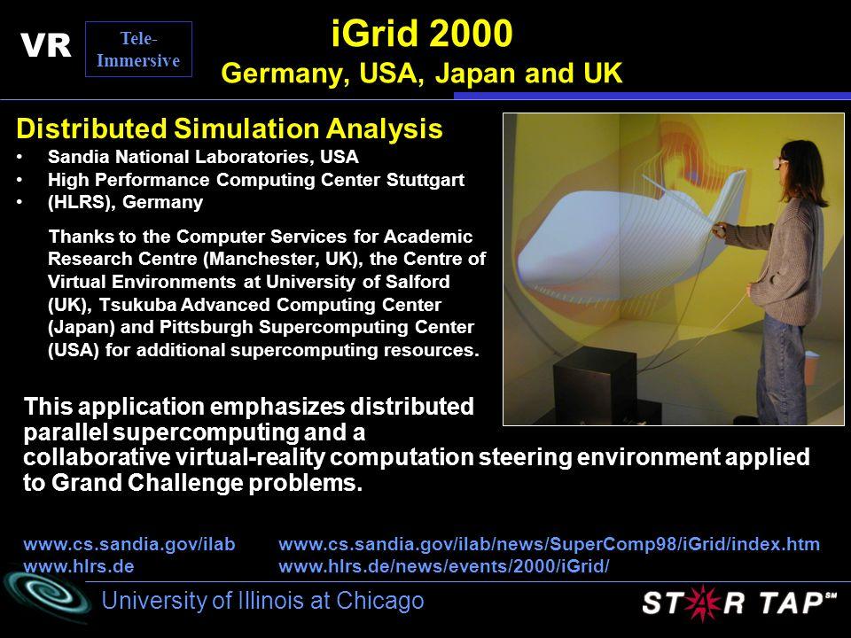 University of Illinois at Chicago iGrid 2000 Germany, USA, Japan and UK Distributed Simulation Analysis Sandia National Laboratories, USA High Perform