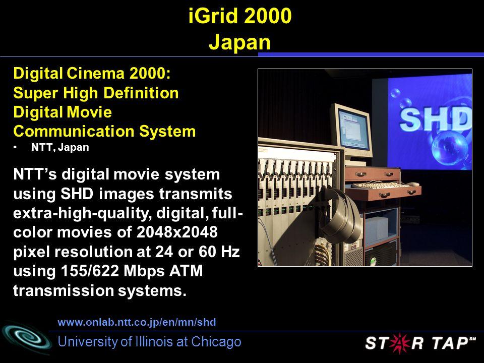University of Illinois at Chicago iGrid 2000 Japan Digital Cinema 2000: Super High Definition Digital Movie Communication System NTT, Japan NTTs digit