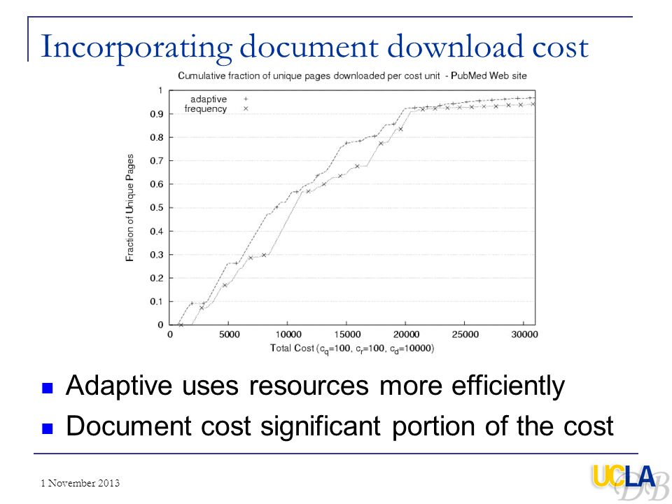 1 November 2013 Incorporating document download cost Adaptive uses resources more efficiently Document cost significant portion of the cost