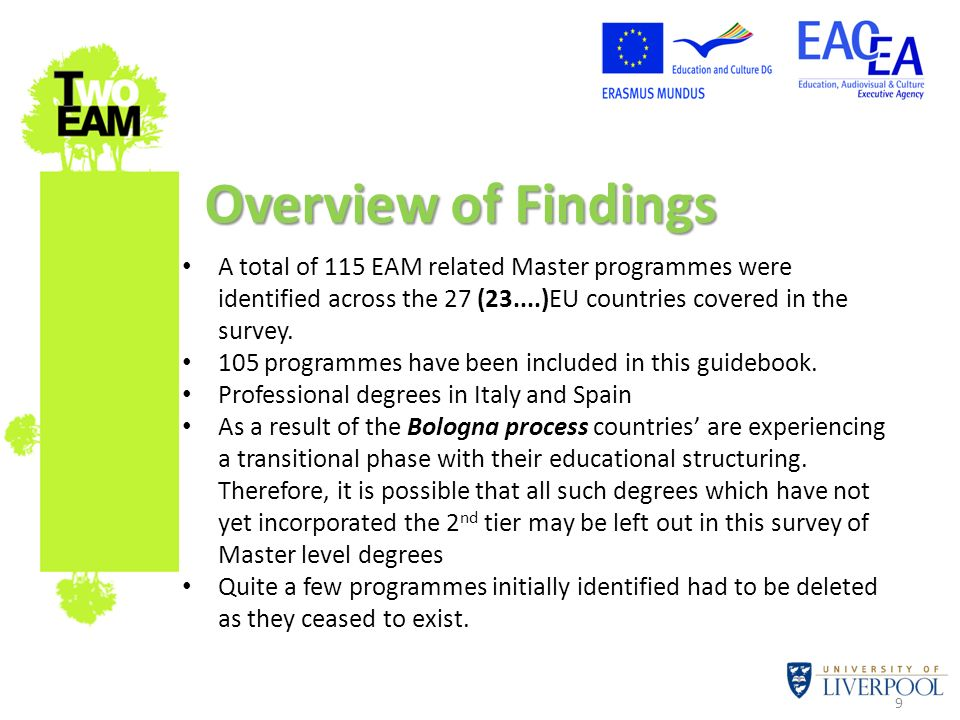 9 A total of 115 EAM related Master programmes were identified across the 27 (23....)EU countries covered in the survey. 105 programmes have been incl