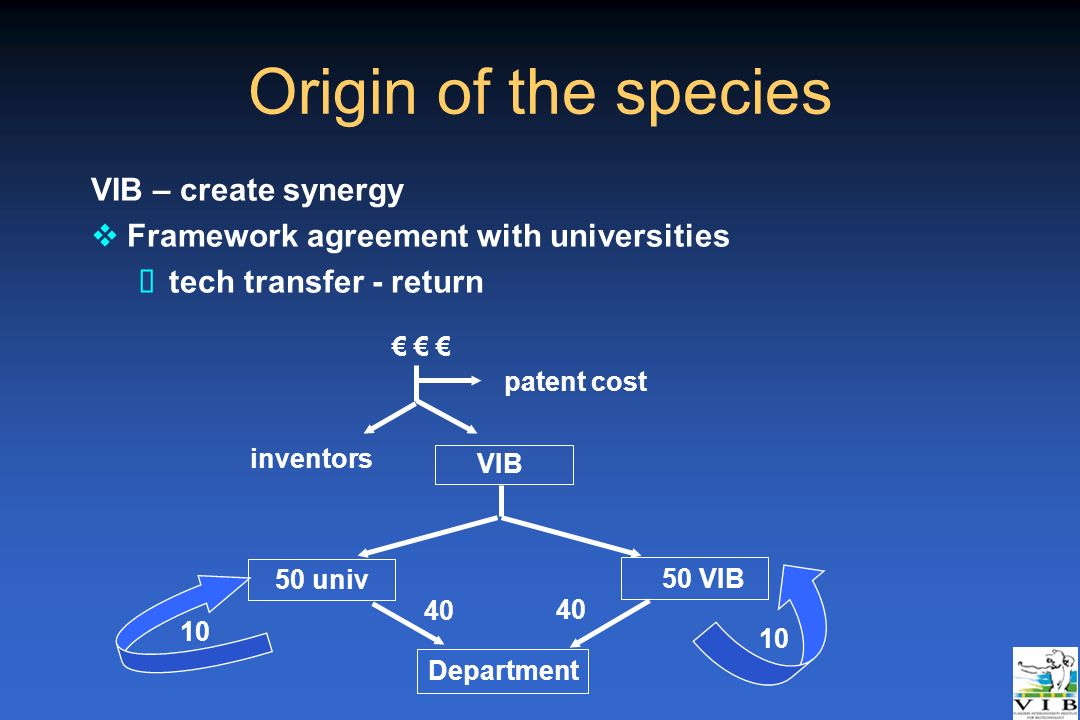 Origin of the species VIB – create synergy vFramework agreement with universities tech transfer - return patent cost inventors VIB 50 univ 50 VIB Depa