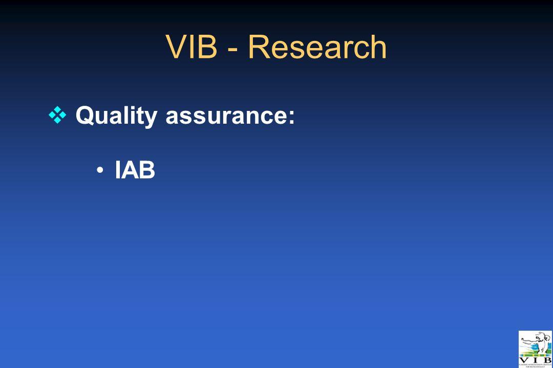 VIB - Research v Quality assurance: IAB