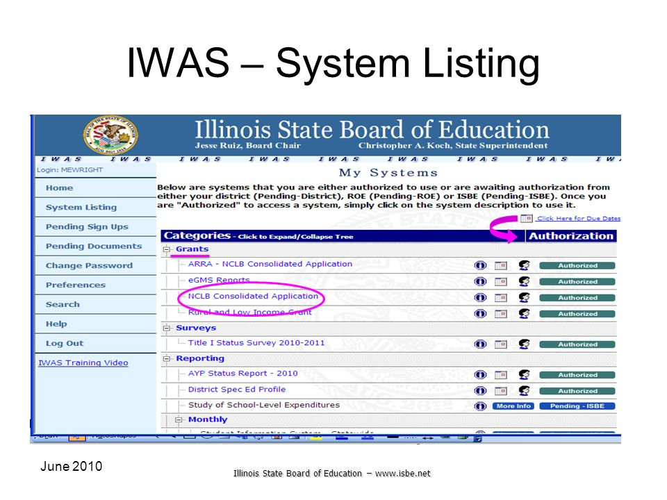 Illinois State Board of Education – www.isbe.net June 2010 IWAS – System Listing