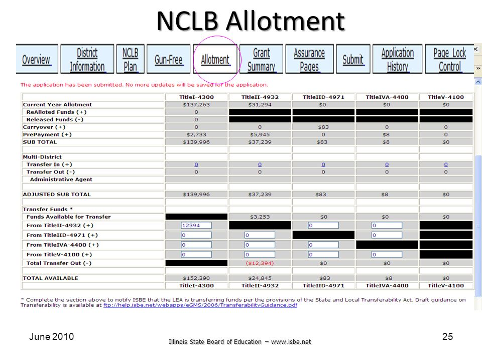 Illinois State Board of Education – www.isbe.net June 201025 NCLB Allotment