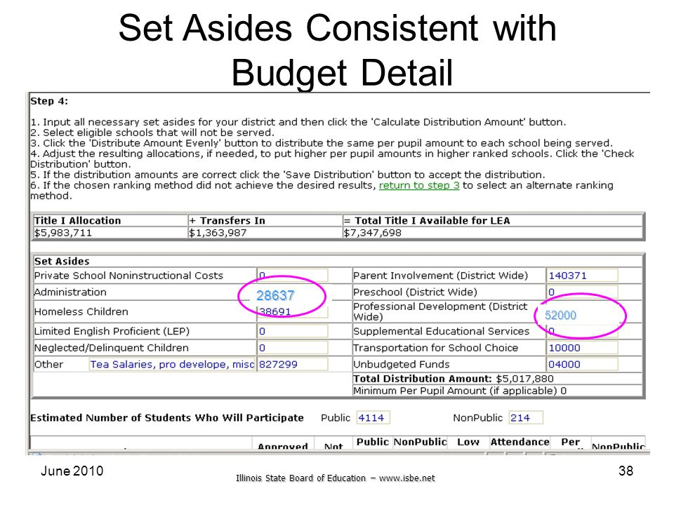 Illinois State Board of Education – www.isbe.net June 201038 Set Asides Consistent with Budget Detail 28637 52000
