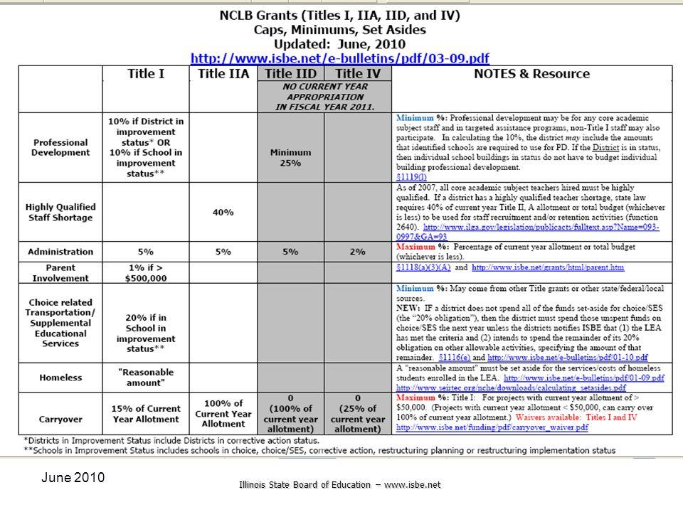 Illinois State Board of Education – www.isbe.net June 2010
