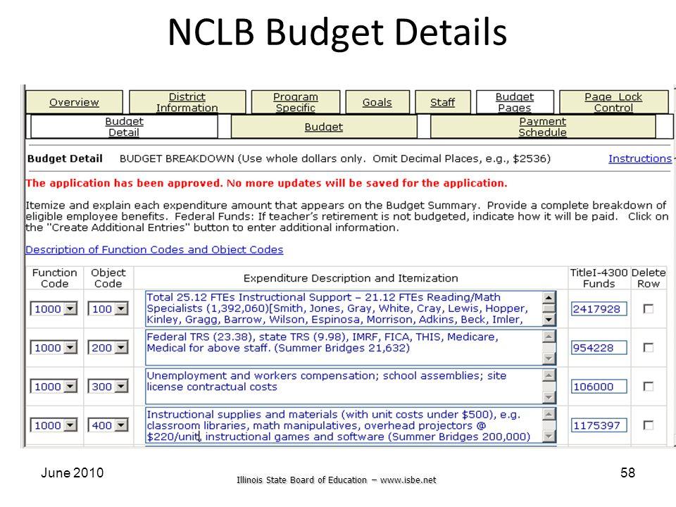 Illinois State Board of Education – www.isbe.net June 201058 NCLB Budget Details