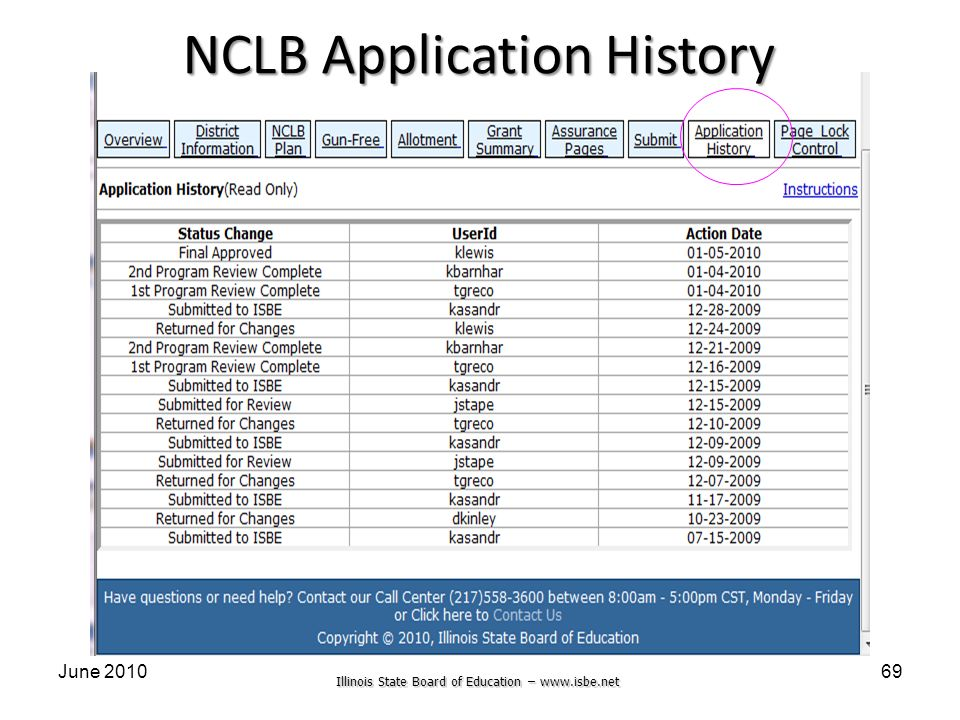 Illinois State Board of Education – www.isbe.net June 201069 NCLB Application History