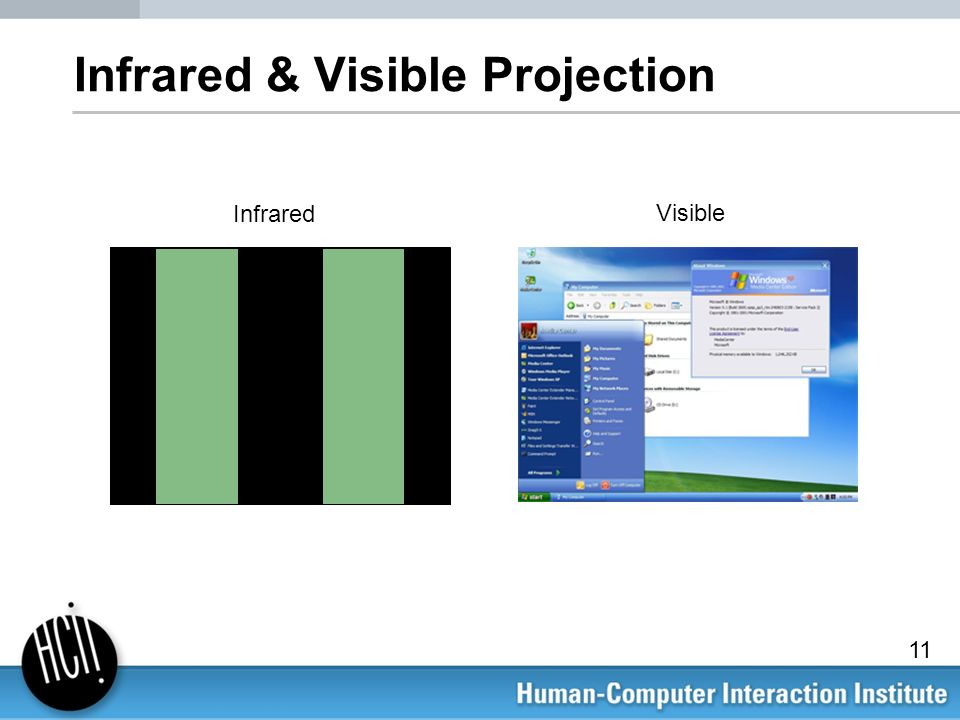 Infrared & Visible Projection Infrared Visible 11
