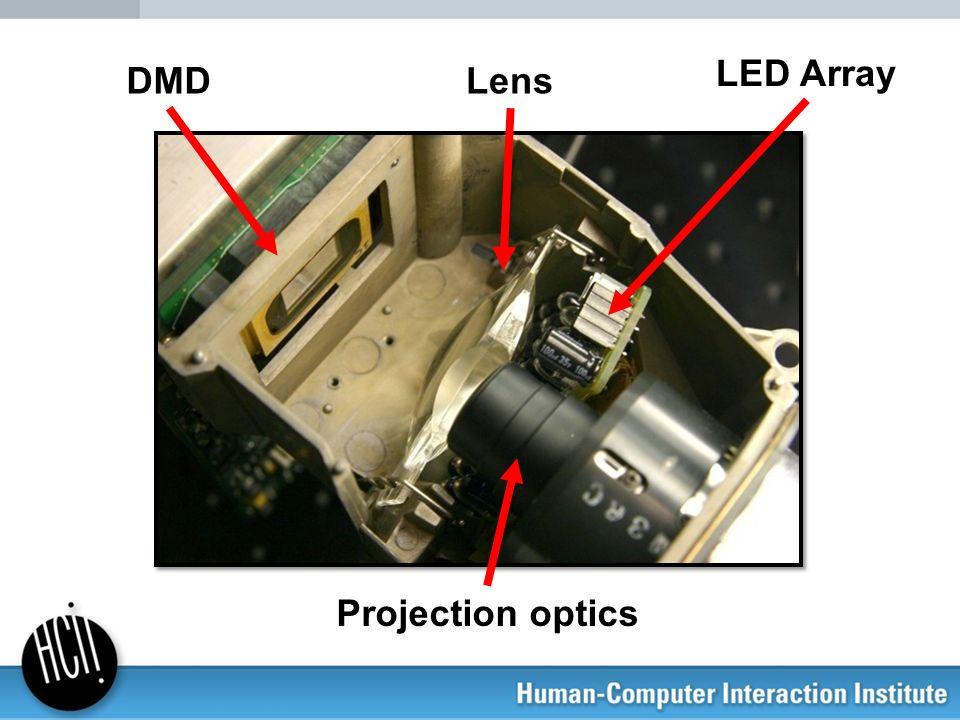DMD LED Array Lens Projection optics