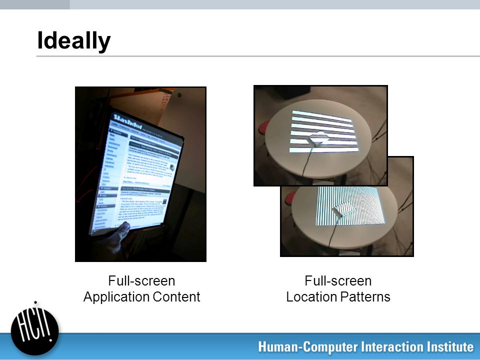 Ideally Full-screen Location Patterns Full-screen Application Content