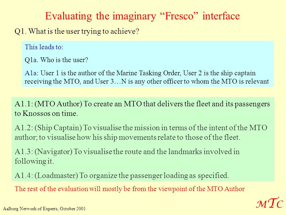 MTCMTC Aalborg Network of Experts, October 2001 Evaluating the imaginary Fresco interface Q1. What is the user trying to achieve? This leads to: Q1a.