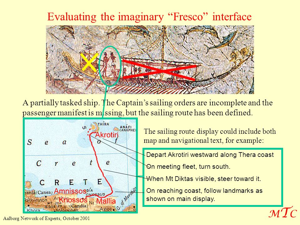 MTCMTC Aalborg Network of Experts, October 2001 Evaluating the imaginary Fresco interface A partially tasked ship. The Captains sailing orders are inc