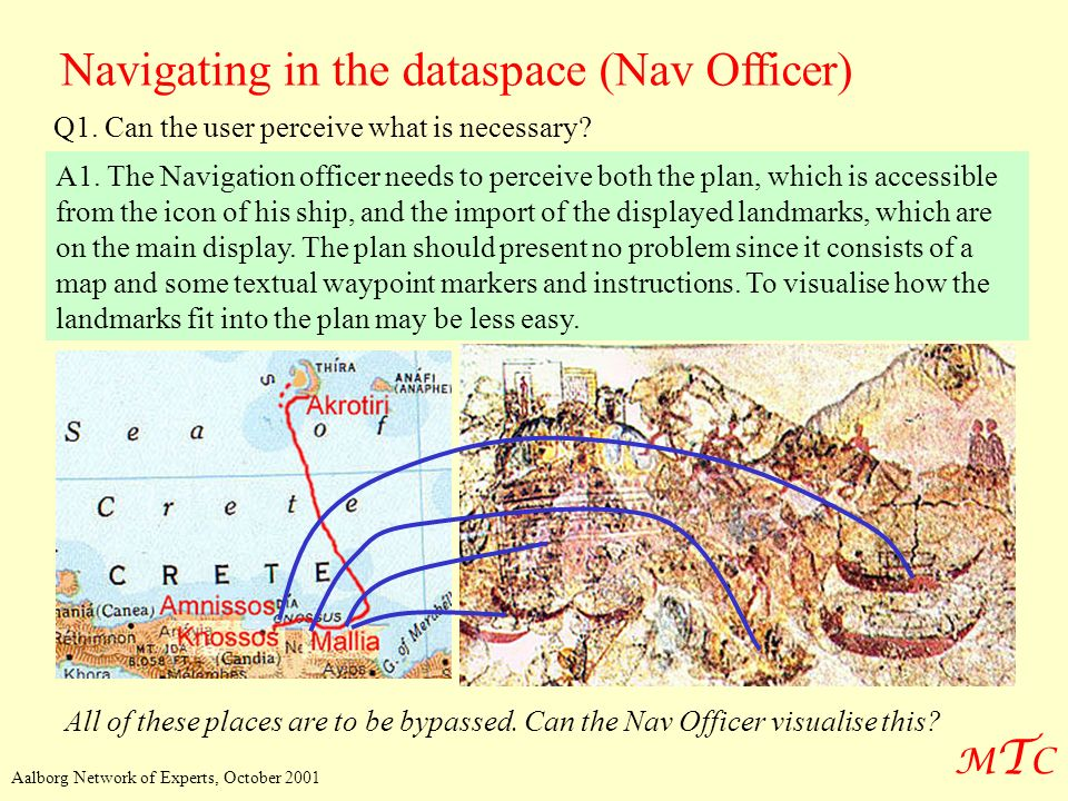 MTCMTC Aalborg Network of Experts, October 2001 Navigating in the dataspace (Nav Officer) Q1. Can the user perceive what is necessary? A1. The Navigat