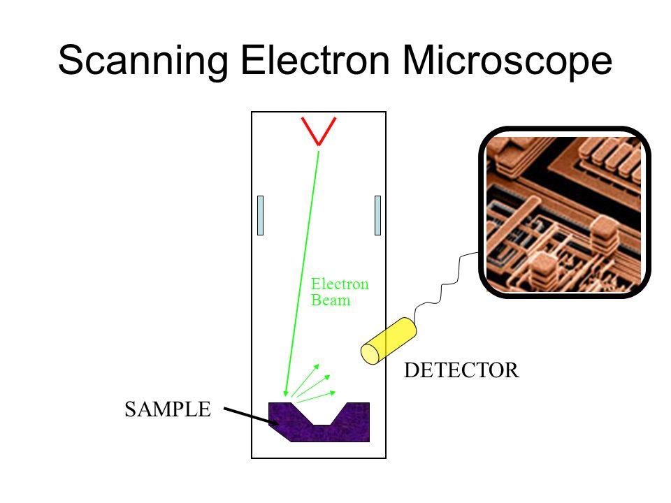 Television Set eye electron beam TV screen Light ! electron source prelim.