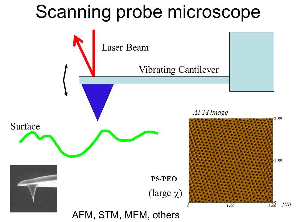Scanning Electron Microscope SAMPLE Electron Beam DETECTOR