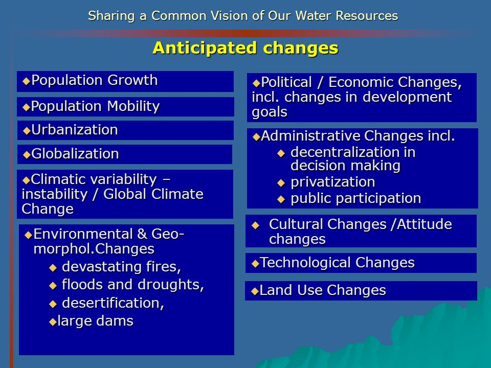 Sharing a Common Vision of Our Water Resources Anticipated changes Population Growth Population Growth Cultural Changes /Attitude changes Cultural Cha