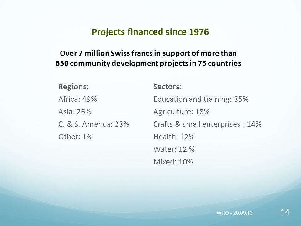 Projects financed since 1976 Regions: Africa: 49% Asia: 26% C. & S. America: 23% Other: 1% Sectors: Education and training: 35% Agriculture: 18% Craft