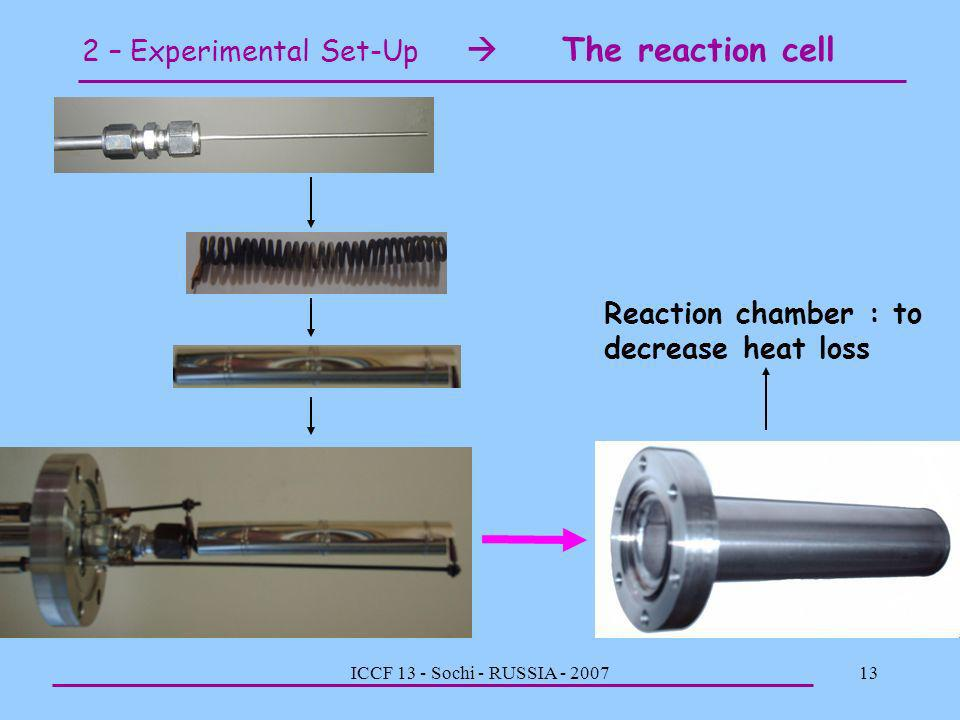 ICCF 13 - Sochi - RUSSIA - 200713 Reaction chamber : to decrease heat loss 2 – Experimental Set-Up The reaction cell