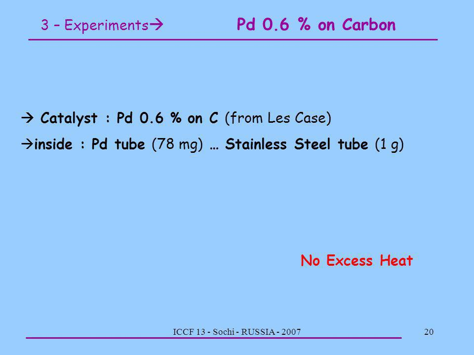 ICCF 13 - Sochi - RUSSIA - 200720 3 – Experiments Pd 0.6 % on Carbon No Excess Heat Catalyst : Pd 0.6 % on C (from Les Case) inside : Pd tube (78 mg)