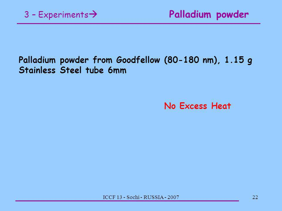 ICCF 13 - Sochi - RUSSIA - 200722 3 – Experiments Palladium powder Palladium powder from Goodfellow (80-180 nm), 1.15 g Stainless Steel tube 6mm No Ex