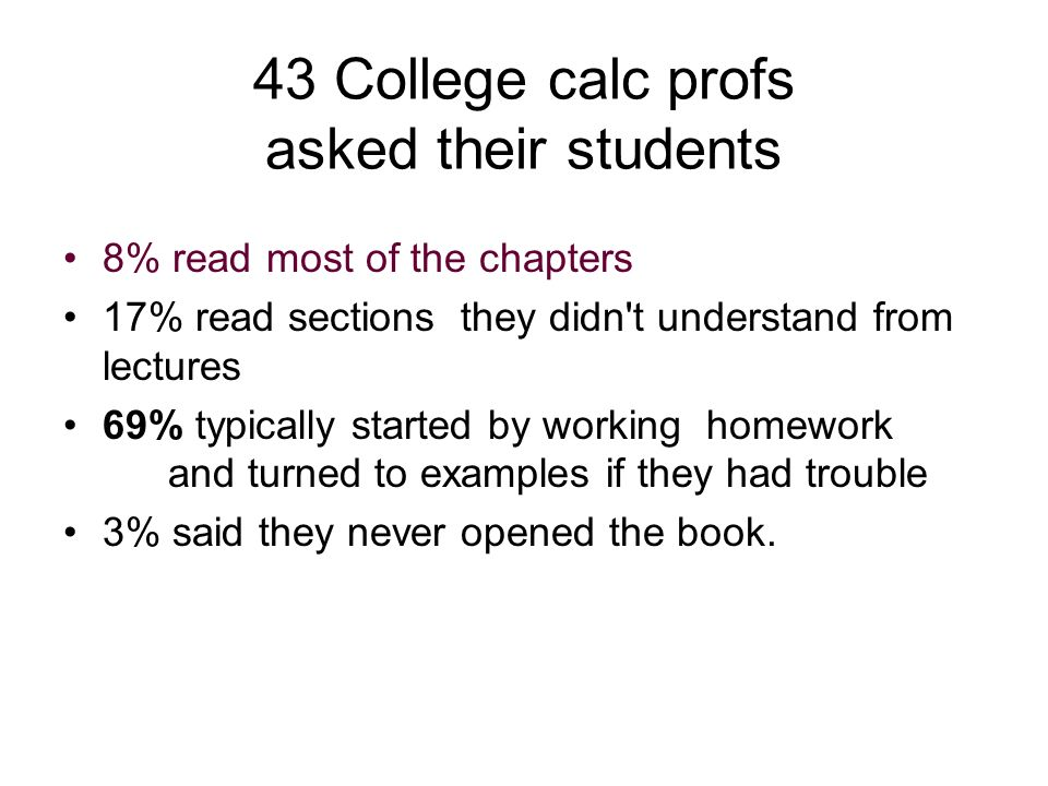 43 College calc profs asked their students 8% read most of the chapters 17% read sections they didn't understand from lectures 69% typically started b