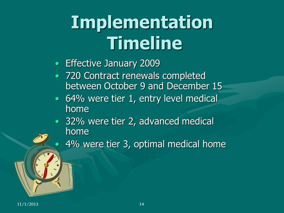 11/1/201314 Implementation Timeline Effective January 2009Effective January 2009 720 Contract renewals completed between October 9 and December 15720