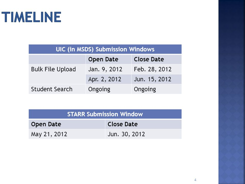 UIC (in MSDS) Submission Windows Open DateClose Date Bulk File UploadJan. 9, 2012Feb. 28, 2012 Apr. 2, 2012Jun. 15, 2012 Student SearchOngoing STARR S