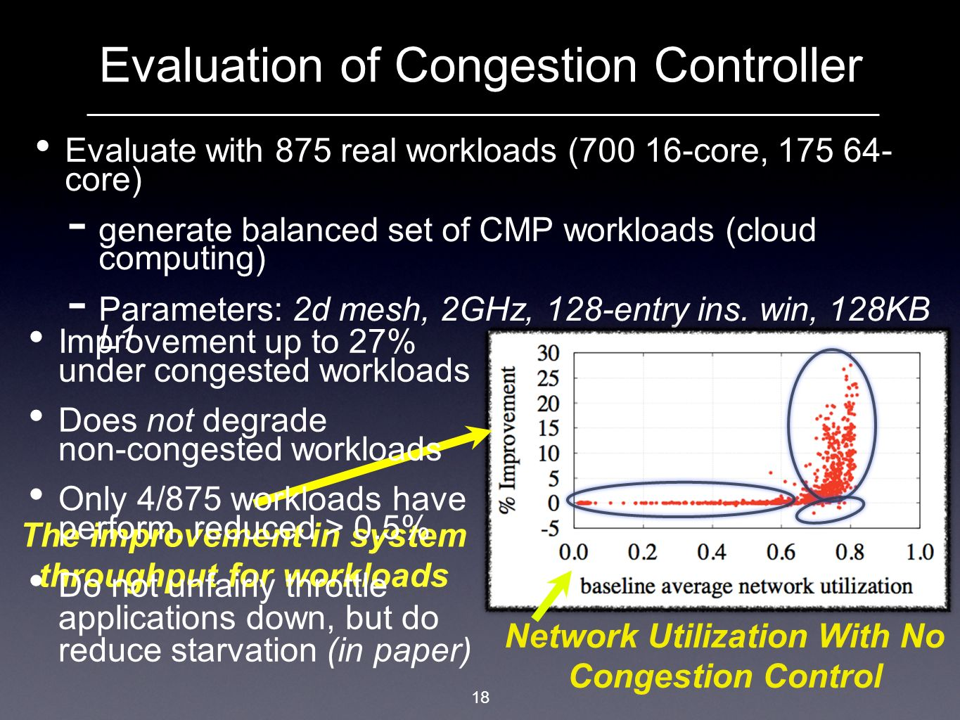 Evaluate with 875 real workloads (700 16-core, 175 64- core) generate balanced set of CMP workloads (cloud computing) Parameters: 2d mesh, 2GHz, 128-e