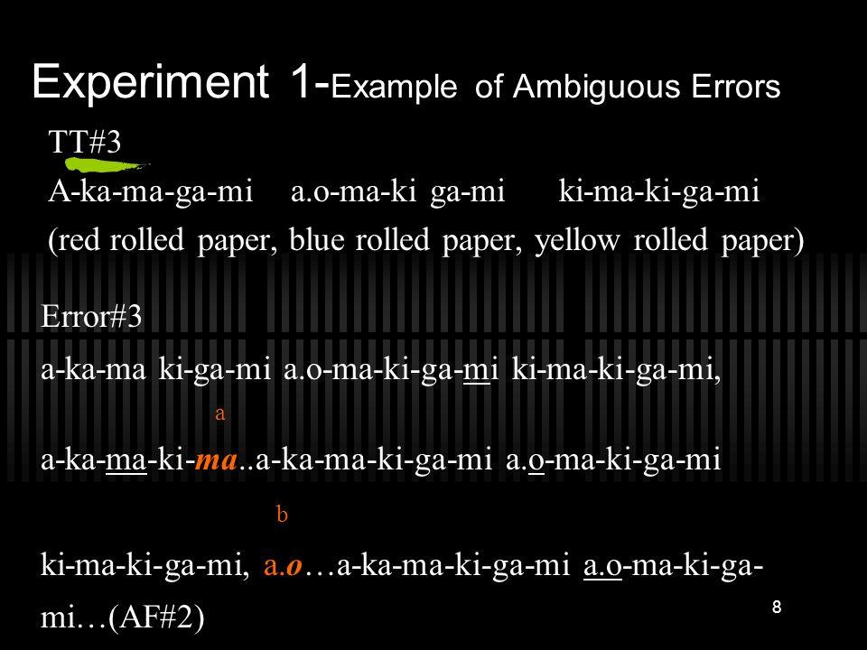 18 Result of Experiment 2-type analysis subjectconsonantvowelfeaturemoramora/syllsyllabletotal AM#191021013 AM#260022010 AM#381001010 AM#45001006 AM#591020012 AF#1104126124 AF#24001106 AF#35102008 AF#46001007 AF#57000209 total698113 1104 %66%8%1%13% 1%100%