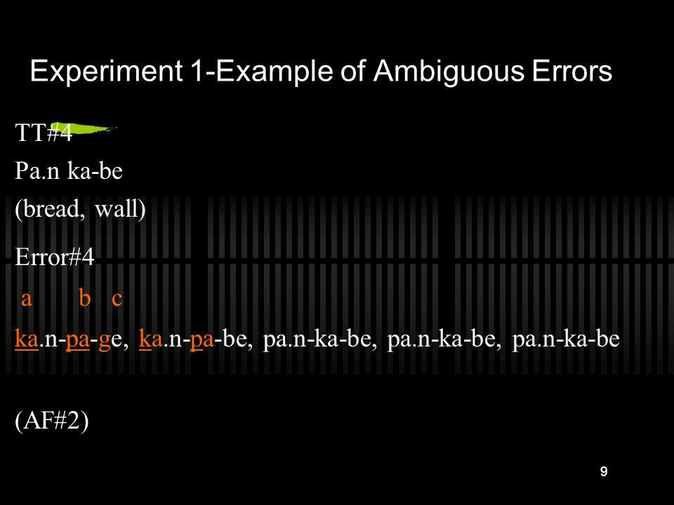 19 Result of Experiment 2-token analysis subjectconsonantvowelfeaturemoramora/syllsyllabletotal AM#1291052037 AM#2130031017 AM#3201002023 AM#4110010012 AM#5211020024 AF#1184128335 AF#24001409 AF#35102008 AF#47001008 AF#5130002015 total1418117193189 %75%4%0.5%9%10%1.5%100%