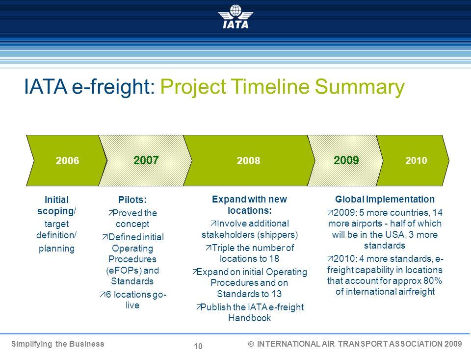 10 Simplifying the Business INTERNATIONAL AIR TRANSPORT ASSOCIATION 2009 2008 2009 2010 2006 Initial scoping/ target definition/ planning 2007 Pilots: