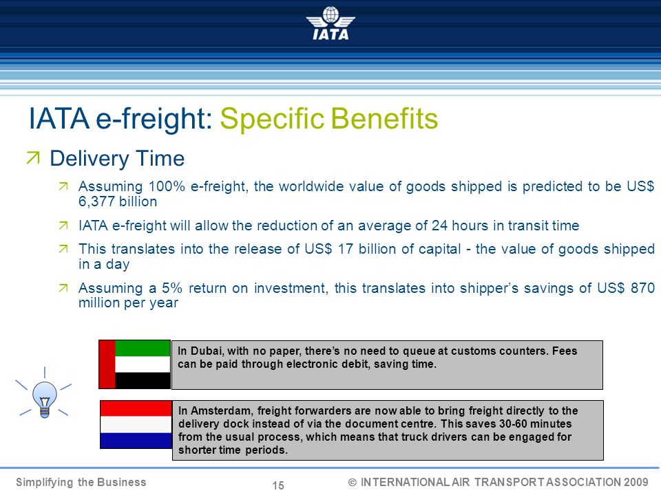 15 Simplifying the Business INTERNATIONAL AIR TRANSPORT ASSOCIATION 2009 Delivery Time Assuming 100% e-freight, the worldwide value of goods shipped i