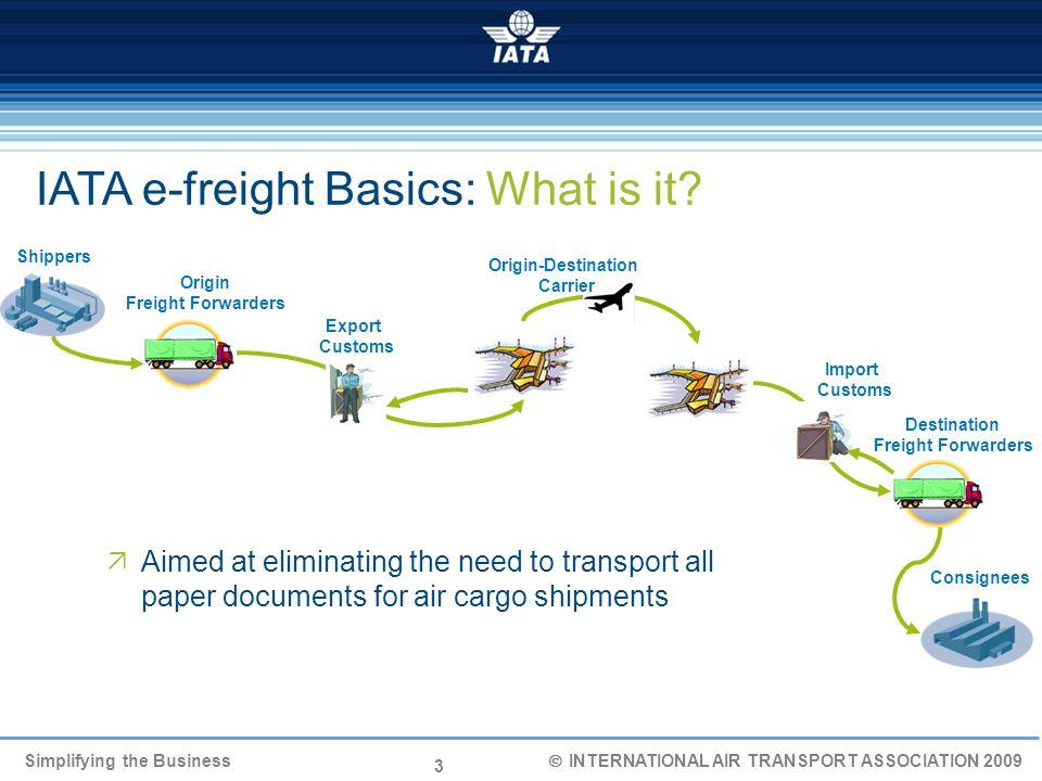 3 Simplifying the Business INTERNATIONAL AIR TRANSPORT ASSOCIATION 2009 Export Customs Import Customs Origin Freight Forwarders Origin-Destination Car
