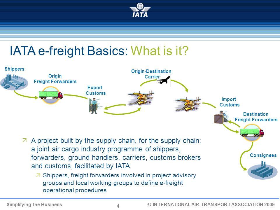 4 Simplifying the Business INTERNATIONAL AIR TRANSPORT ASSOCIATION 2009 Export Customs Import Customs Origin Freight Forwarders Origin-Destination Car