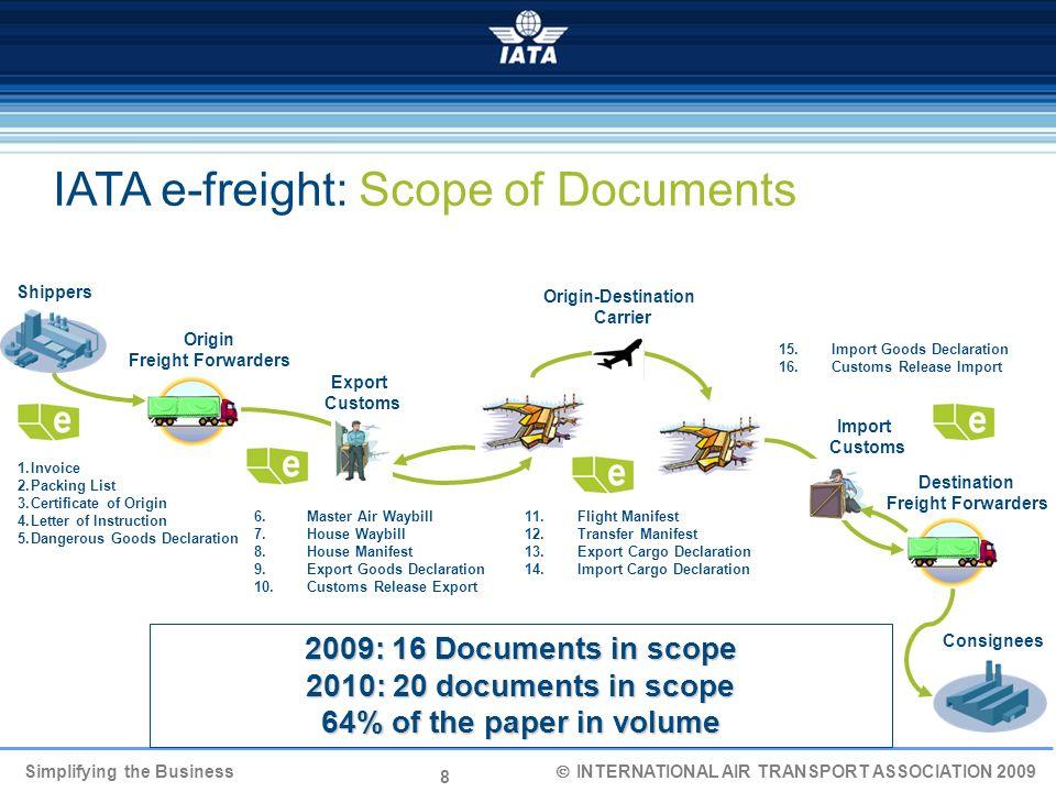 8 Simplifying the Business INTERNATIONAL AIR TRANSPORT ASSOCIATION 2009 Shippers Export Customs Import Customs Origin Freight Forwarders Origin-Destin