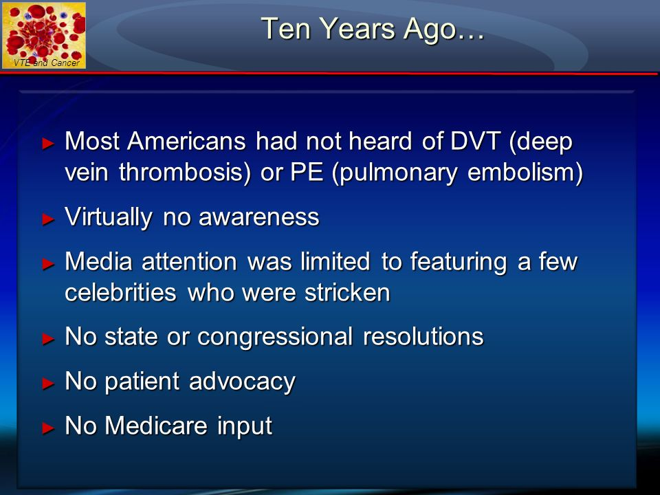 VTE and Cancer Ten Years Ago… Most Americans had not heard of DVT (deep vein thrombosis) or PE (pulmonary embolism) Most Americans had not heard of DV