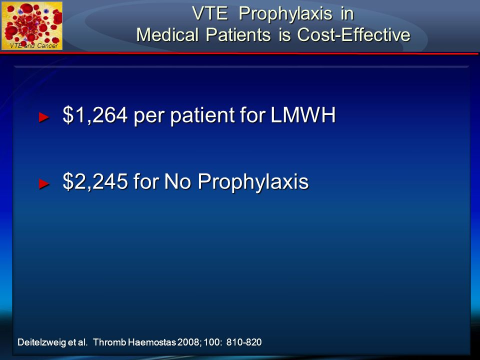 VTE and Cancer VTE Prophylaxis in Medical Patients is Cost-Effective $1,264 per patient for LMWH $1,264 per patient for LMWH $2,245 for No Prophylaxis