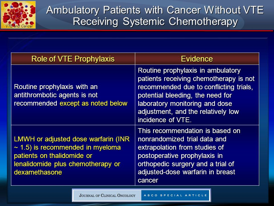 VTE and Cancer Ambulatory Patients with Cancer Without VTE Receiving Systemic Chemotherapy Role of VTE Prophylaxis Evidence Routine prophylaxis with a
