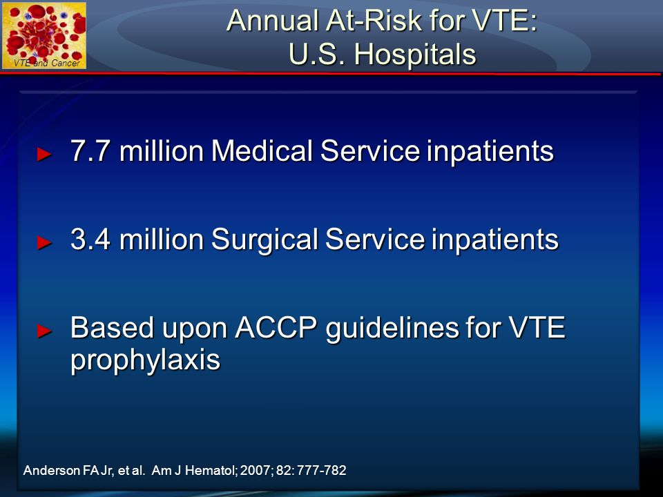 VTE and Cancer Annual At-Risk for VTE: U.S. Hospitals 7.7 million Medical Service inpatients 7.7 million Medical Service inpatients 3.4 million Surgic