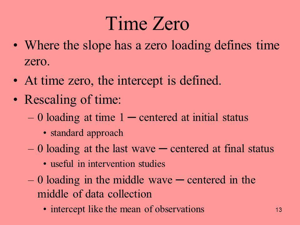 13 Time Zero Where the slope has a zero loading defines time zero. At time zero, the intercept is defined. Rescaling of time: –0 loading at time 1 cen