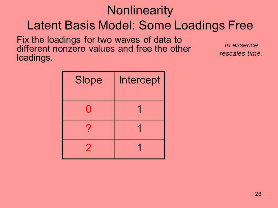 28 Nonlinearity Latent Basis Model: Some Loadings Free Fix the loadings for two waves of data to different nonzero values and free the other loadings.