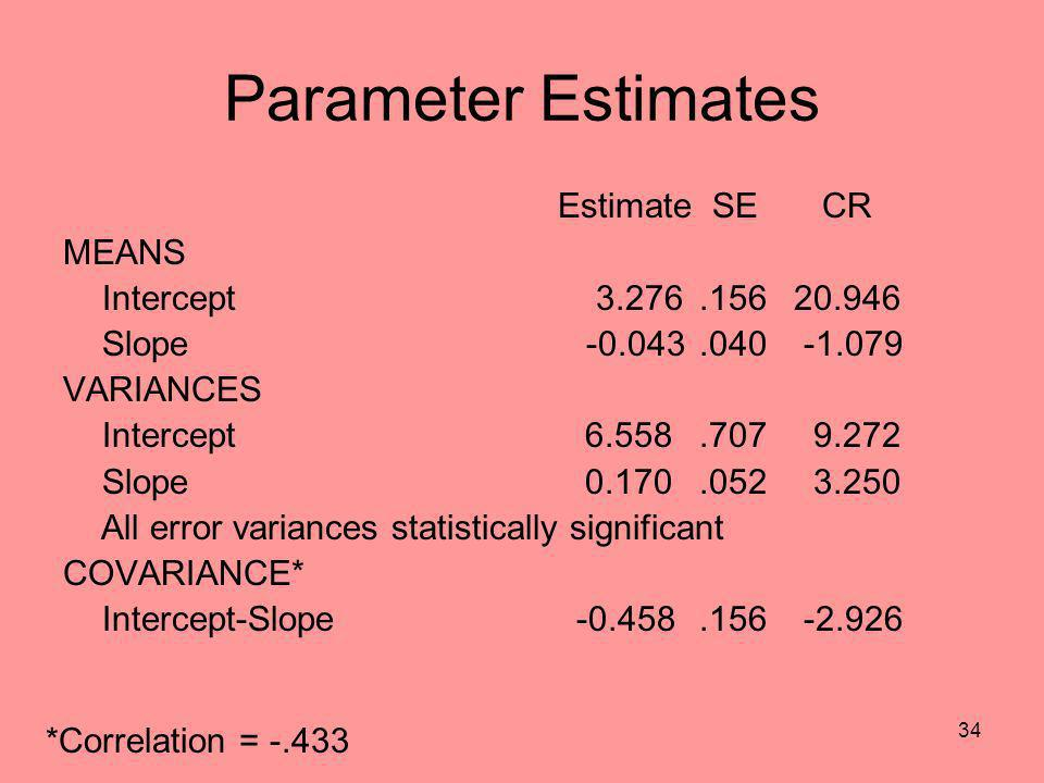 34 Parameter Estimates Estimate SE CR MEANS Intercept 3.276.15620.946 Slope -0.043.040 -1.079 VARIANCES Intercept6.558.707 9.272 Slope0.170.052 3.250