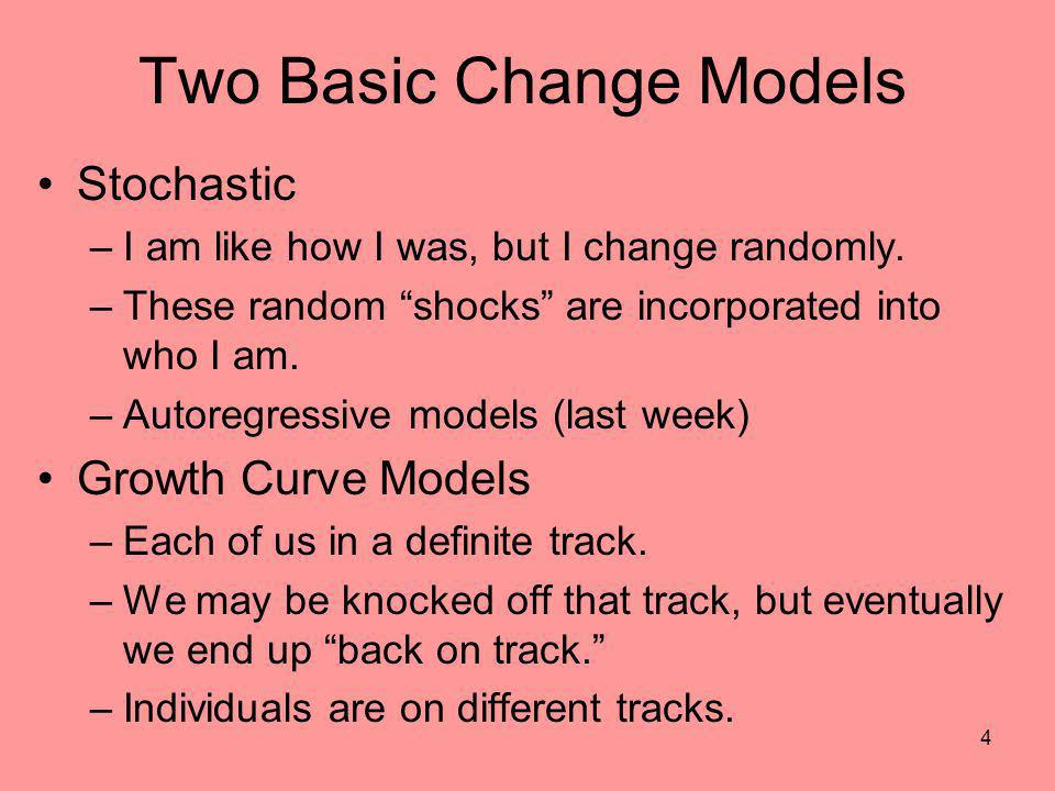 4 Two Basic Change Models Stochastic –I am like how I was, but I change randomly. –These random shocks are incorporated into who I am. –Autoregressive