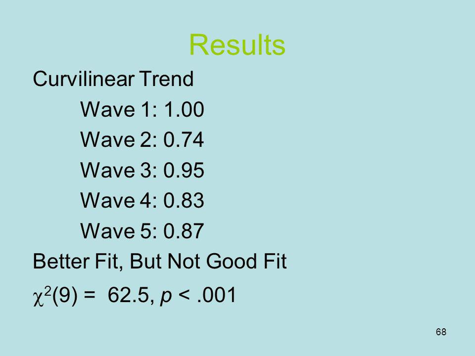 68 Results Curvilinear Trend Wave 1: 1.00 Wave 2: 0.74 Wave 3: 0.95 Wave 4: 0.83 Wave 5: 0.87 Better Fit, But Not Good Fit 2 (9) = 62.5, p <.001