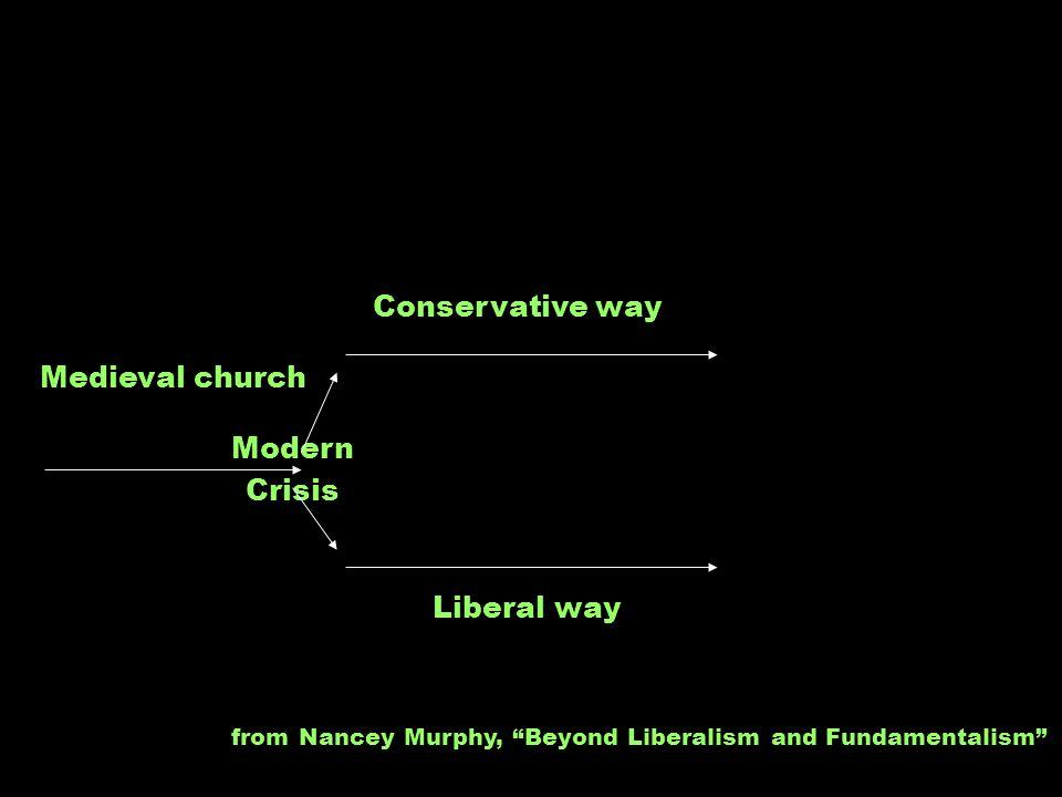 Modern Crisis Medieval church Conservative way Liberal way from Nancey Murphy, Beyond Liberalism and Fundamentalism